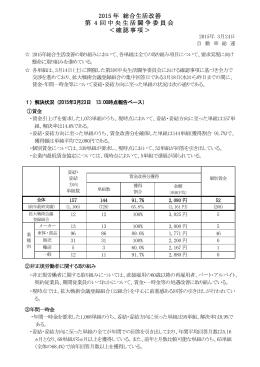 2015 年 総合生活改善 第 4 回中央生活闘争委員会 <確認事項>