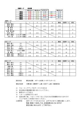 ウォーミングアップはサービス4本のみ 試合順は対戦表横の表に従い入っ