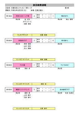 試合結果速報 - 大阪サッカー協会/社会人