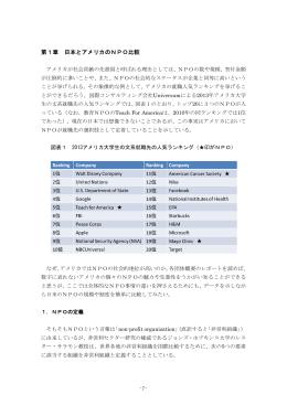 第1章 日本とアメリカのNPO比較(PDF:372KB)