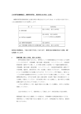 日本専門医機構認定 麻酔科専門医 更新単位 50 単位(必須) 麻酔科