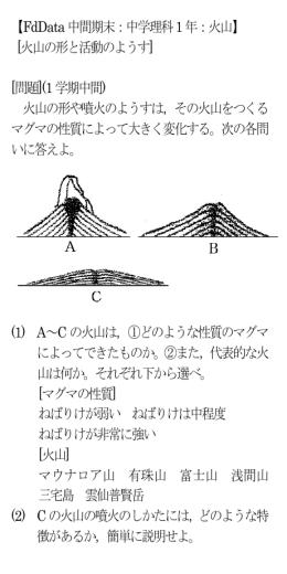 【FdData 中間期末:中学理科1 年:火山】 [火山の形と活動のようす] [問題