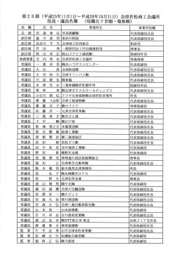 役員・議員 - 会津若松商工会議所