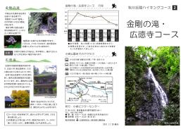 ハイキングマップ「金剛の滝・広徳寺コース」