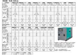 発電機一覧表(保有品)