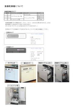 食器乾燥機について