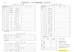 「2014年度中津万象園保勝会名簿」の閲覧
