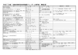 平成27年度京都府高体連バレーボール専門部 事業計画