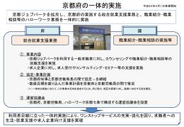 京都府の一体的実施
