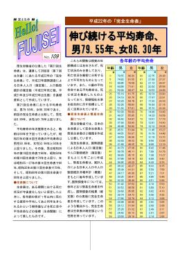 伸び続ける平均寿命、 男79.55年、女86.30 年年