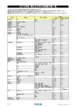 2015年度 国公立大学2次試験日程一覧 - Kei-Net