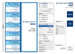 カード&ペイメント事業部組織図をPDFで見る