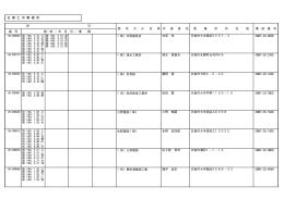 日南名簿(PDF:40KB)
