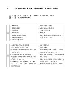 (2) (1)の書類がないときは、次のものから 2 点(提示又は提出)