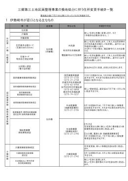 1 伊勢崎市が窓口となる主なもの 三郷第三土地区画整理事業の換地