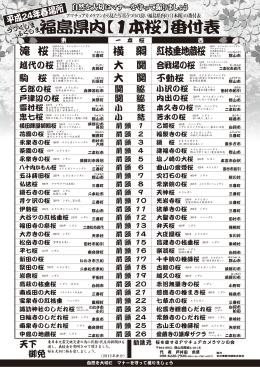 福島県内の(1本桜)の番付表