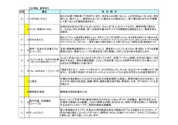 本の紹介(PDF:100KB)