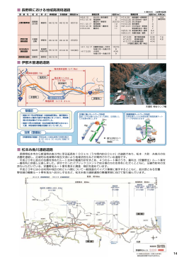 P14.地域高規格道路(PDF:779KB)