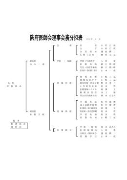 会 務 庶 務 木 村 正 統 会 計 木 村 正 統 会 員 福 祉 蓮 池 耕 二 広 報 ( 会
