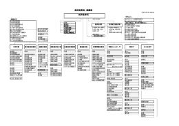 経済産業省 経済産業省 組織図