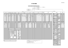 組織図(PDF/111KB)