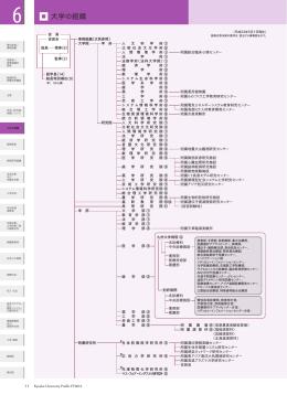 大学の組織 [PDF1022KB]
