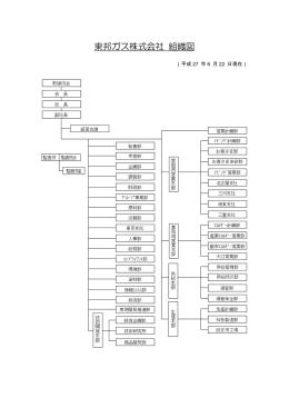 組織図[PDF:220KB]
