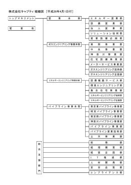 株式会社キャプティ 組織図 [平成26年4月1日付]