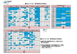 11月予約状況 2015/11/7(土) 朝9時時点の予約状況 2015/11/7(土