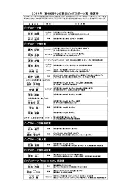 2014年 第49回テレビ朝日ビッグスポーツ賞 受賞者