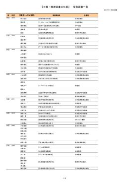 第1回~55回全受賞作品PDF
