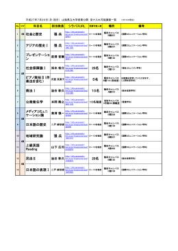 1限 社会と歴史 張 兵 アジアの歴史Ⅰ 張 兵 プレゼンテーショ ン 社会