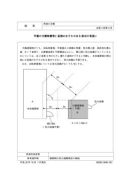 00200-0040-001 平屋の付属物置等と延焼のおそれのある部分の取扱い
