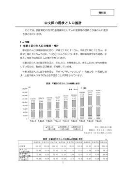 資料5 中央区の現状と人口推計(PDF:407KB)