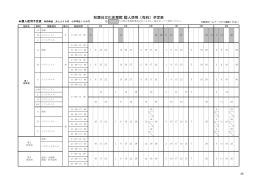 秋葉台文化体育館 個人使用(有料)予定表