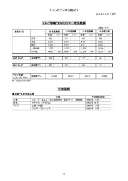 テレビ(PDF)