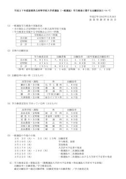 平成27年度滋賀県立高等学校入学者選抜(一般選抜)学力検査