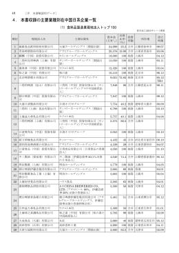 4. 本書収録の主要業種別在中国日系企業一覧
