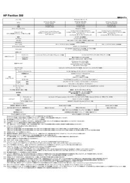 HP Pavilion 500-200jp(量販店モデル) F7F39AA-AAAA