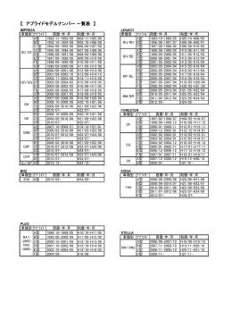【 アプライドモデルナンバー 一覧表 】