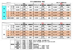 皇子山球場利用料金一覧表 グラウンド 室内練習場 会議室等 グラウンド
