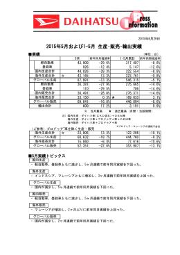 2015年5月および1-5月 生産・販売・輸出実績