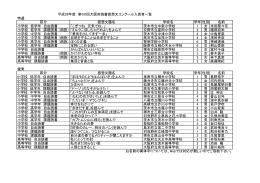 平成26年度 第60回大阪府読書感想文コンクール入賞者一覧 特選 感想