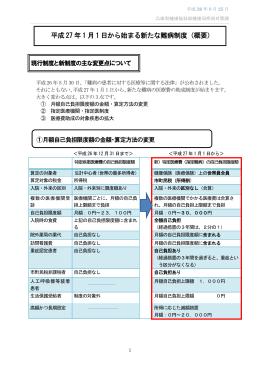 平成 27 年 1 月 1 日から始まる新たな難病制度(概要)