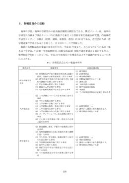 6.各種委員会の活動 - 神戸大学大学院海事科学研究科・海事科学部