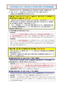 大気汚染防止法改正に伴う経過措置について(PDF:47KB)
