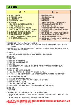 必要書類(PDF:121KB)