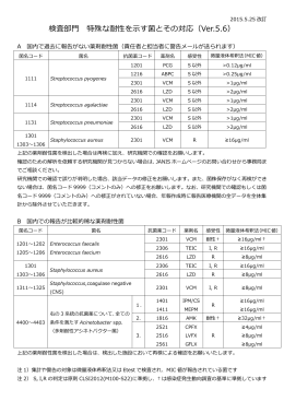検査部門 特殊な耐性を示す菌とその対応(Ver.5.6)