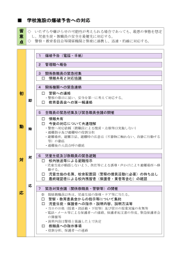 学校施設の爆破予告への対応 (PDF : 211KB)