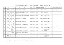平成27年9月20日執行 稲沢市議会議員一般選挙 候補者一覧